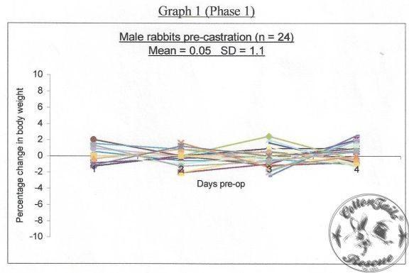 1-1 GRAPH-6-8.5.13