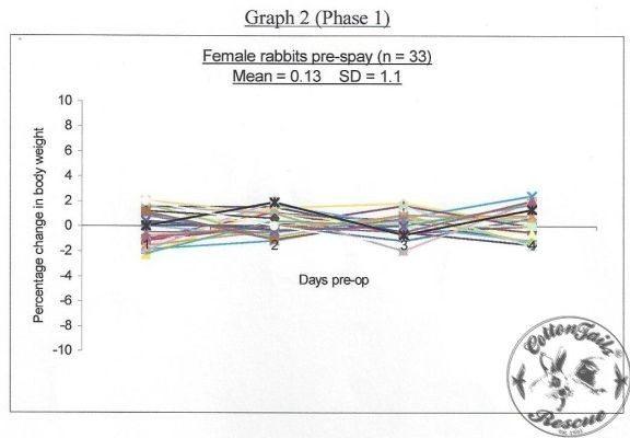 1-2 GRAPH-6-8.5.13