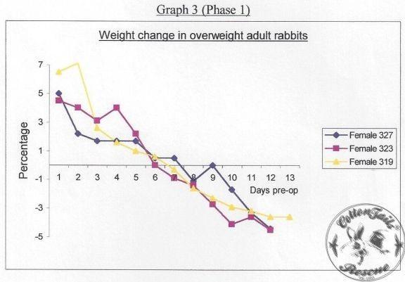 1-3 GRAPH-6-8.5.13