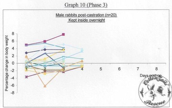 GRAPH-10-8.5.13