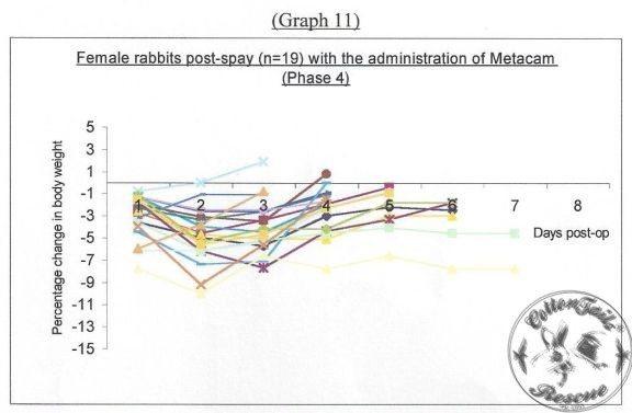 GRAPH-11-8.5.13