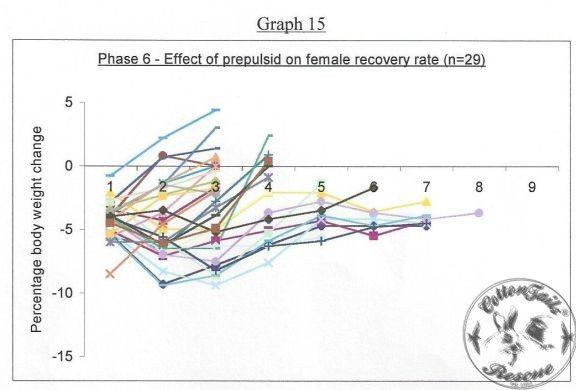 GRAPH-15-8.5.13