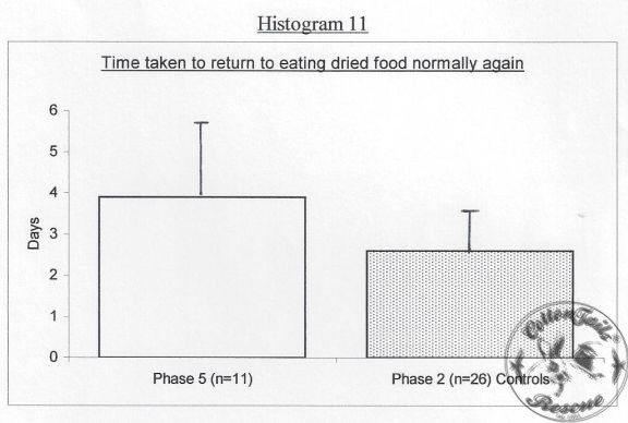 HISTOGRAM-11-8.5.13