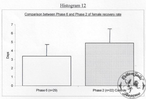 HISTOGRAM-12-8.5.13
