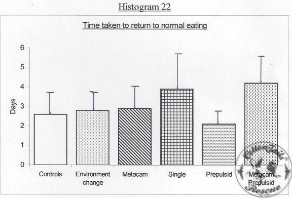 HISTOGRAM-22-8.5.13