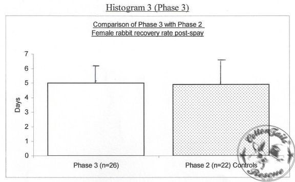 HISTOGRAM-3-8.5.13