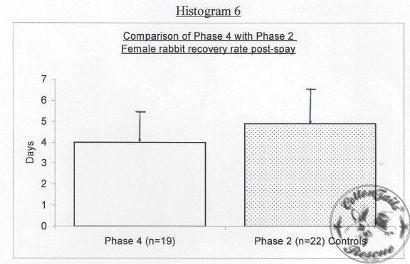 HISTOGRAM-6-8.5.13