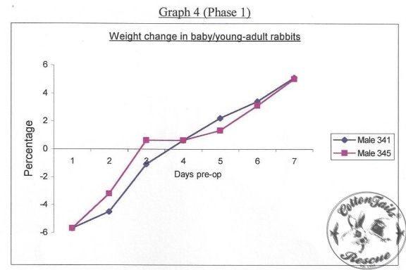 1-4 GRAPH-6-8.5.13