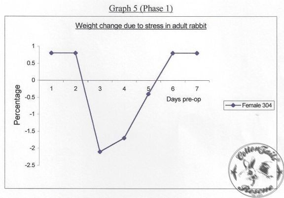 1-5 GRAPH-6-8.5.13