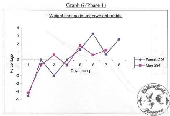 1-6 GRAPH-6-8.5.13