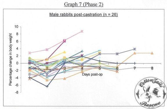 GRAPH-7-8.5.13
