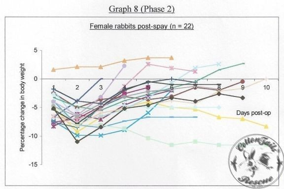GRAPH-8-8.5.13