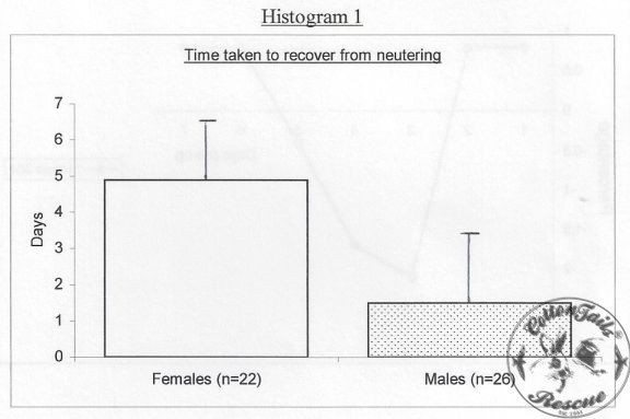 HISTOGRAM-1-8.5.13-8.5.13