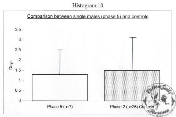 HISTOGRAM-10-8.5.13