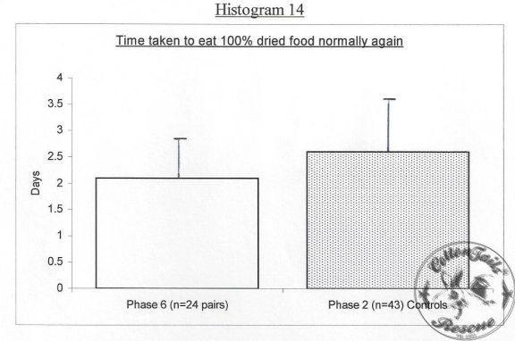 HISTOGRAM-14-8.5.13