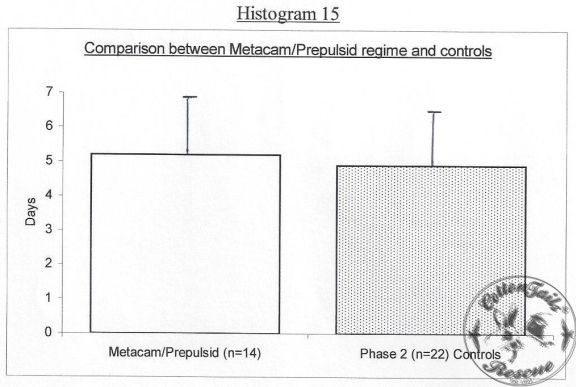 HISTOGRAM-15-8.5.13