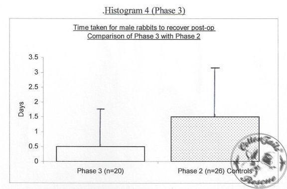 HISTOGRAM-4-8.5.13