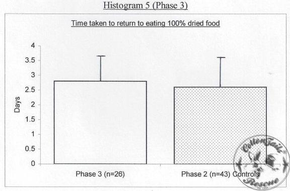 HISTOGRAM-5-8.5.13
