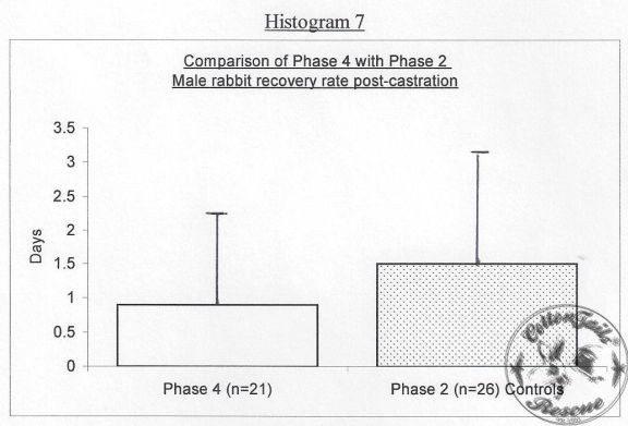 HISTOGRAM-7-8.5.13