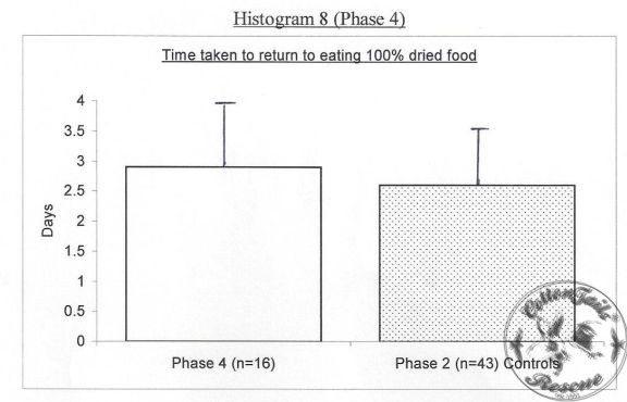 HISTOGRAM-8-8.5.13
